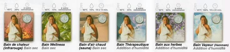 sauna-temperature